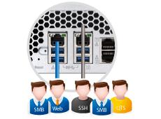 Network_environment_configuration