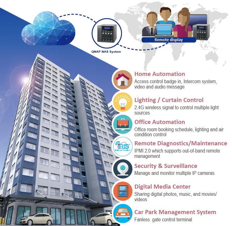 Smart Home1